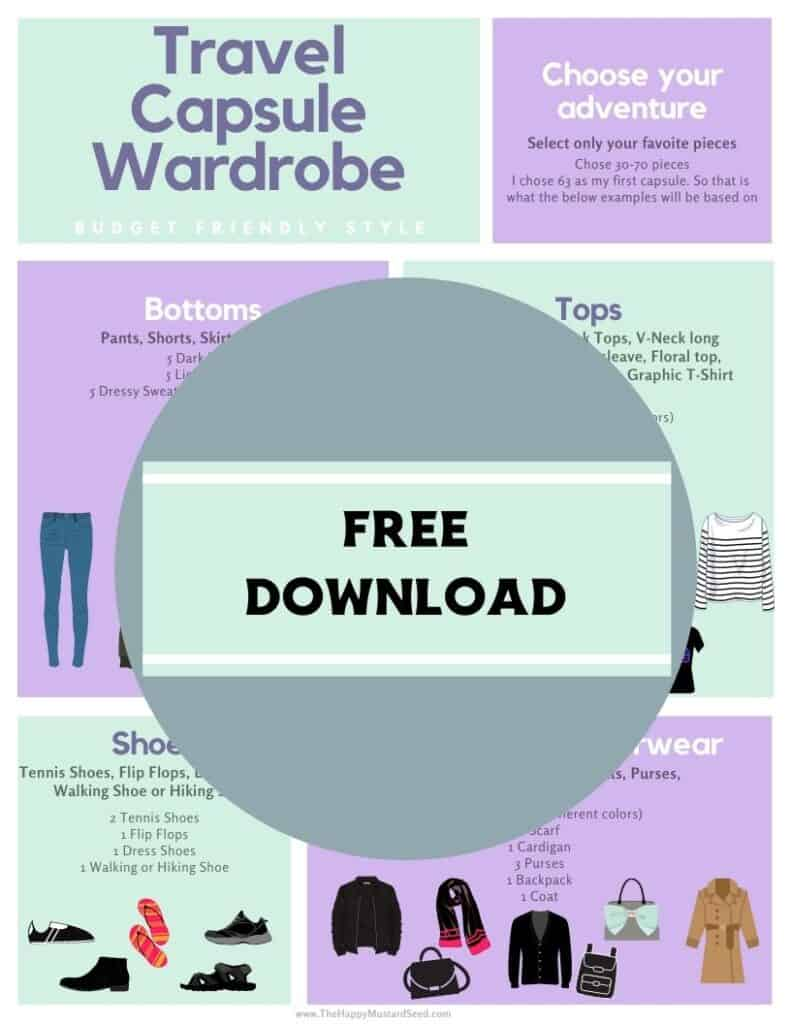 Karla Harmer Travel Capsule Wardrobe Free PDF